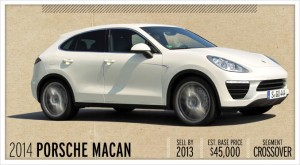macan white side view